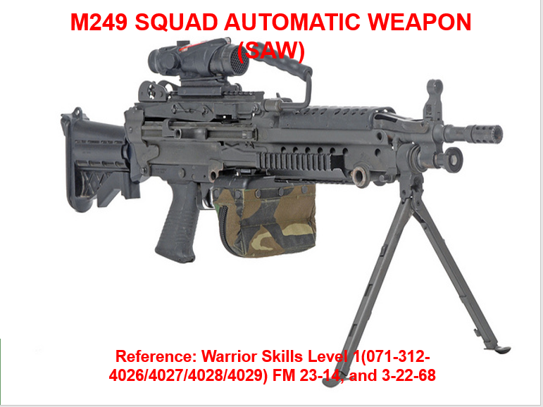 A power point class on the M249 Squad Assault Weapon (SAW)