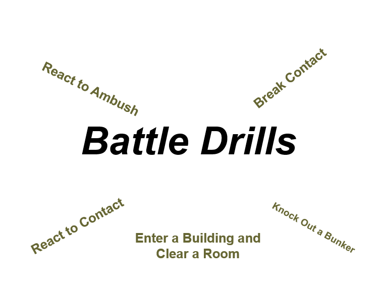 Battle Drills and Intro to Offensive Operations