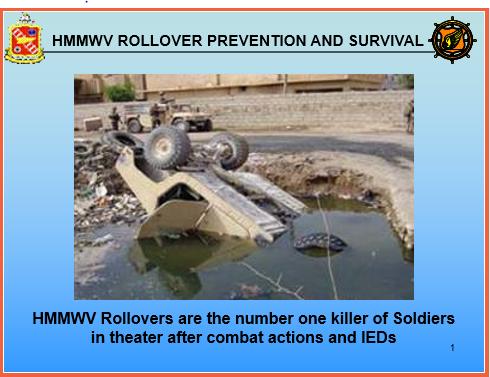 HMMWV Rollover Prevention